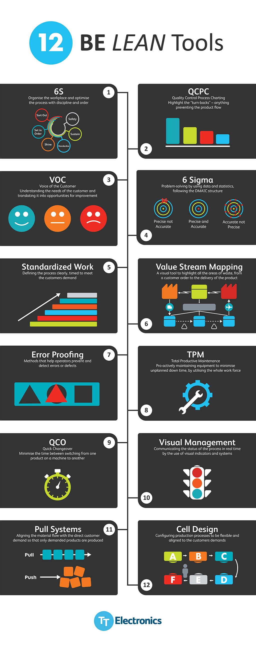 12-Be-Lean-Tools-Infographic