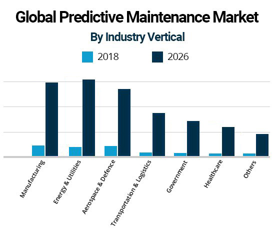 global-predictive-maintenance-market-1