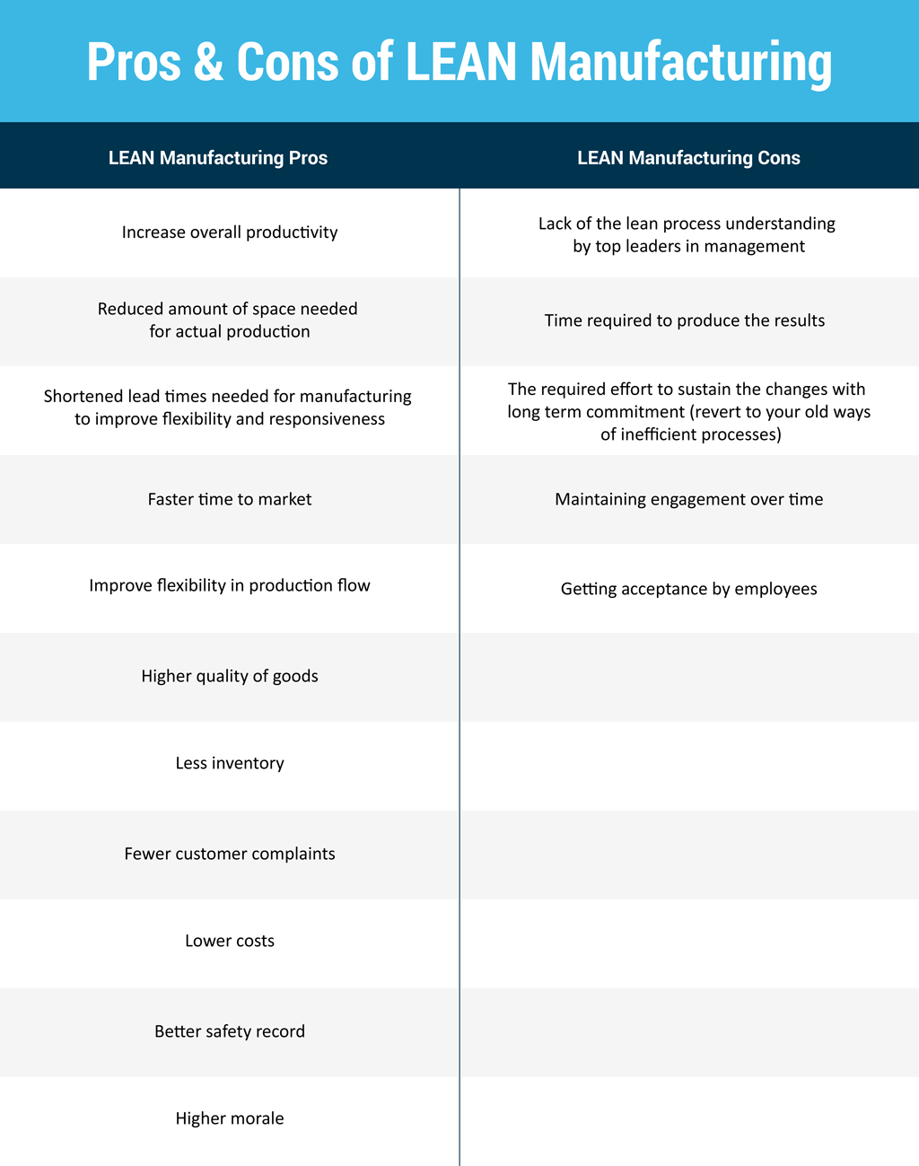 lean-pros-and-cons
